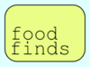 Food Finds logo.png