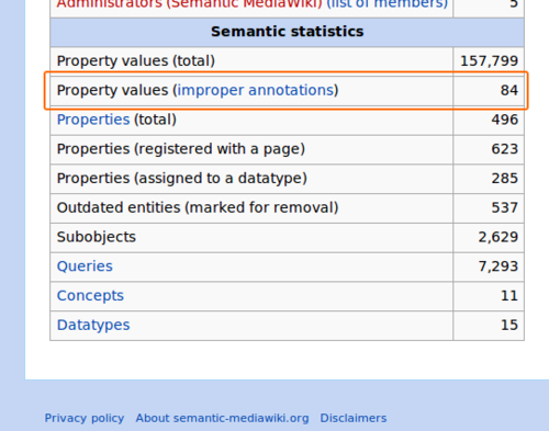 "Srceenshot showing the statistics for special property ""Has improper value for"" on special page ""Statistics""."
